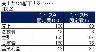 koteihi02