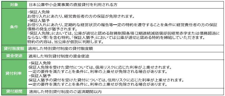 finance01