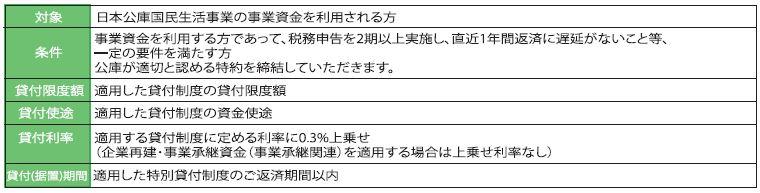 finance02