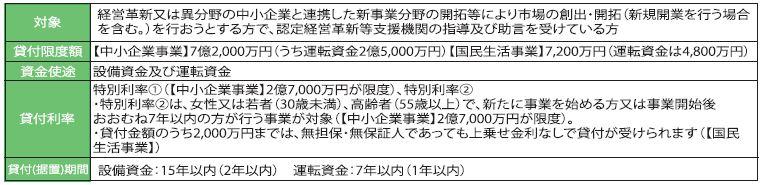 finance05