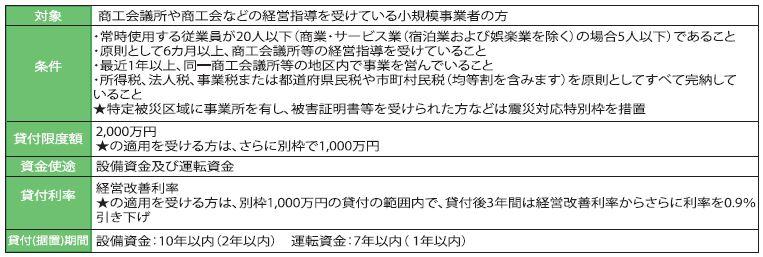 finance10
