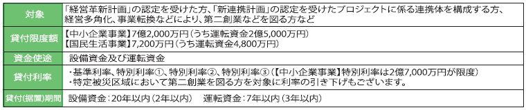 finance11