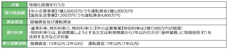 finance12.JP
