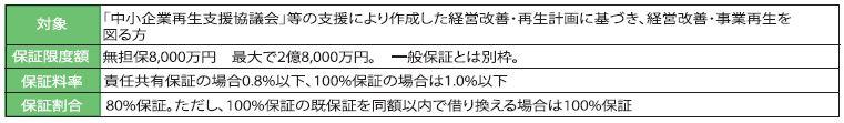 finance19