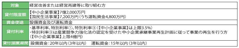 finance23