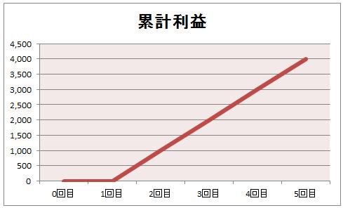 rieki001